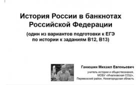 История России в банкнотах РФ